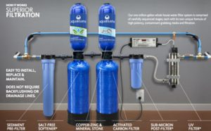 Aquasana Whole House Water Filter Featured image