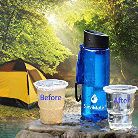 Benefits of Filtered Water Bottles